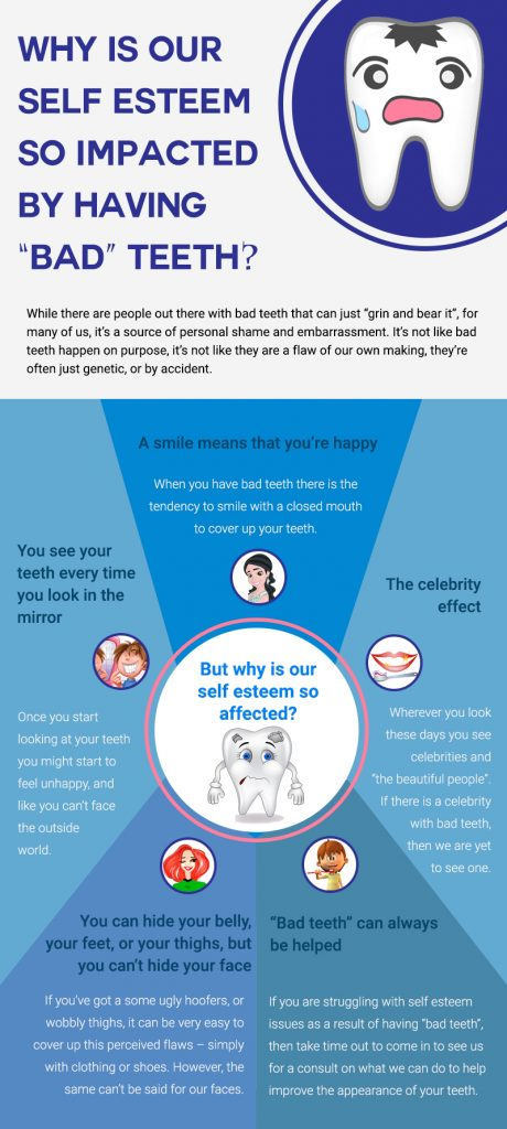 self esteem impacted by the media How self-esteem affects your life – you are what you  educational meetings, media hype,  it is because our self-esteem is not only impacted by so much of our.