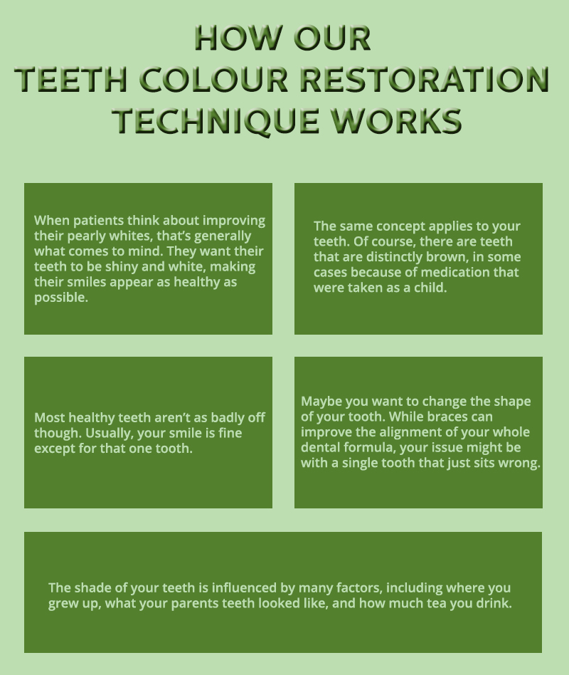 How Our Teeth Colour RestorationTechnique Works
